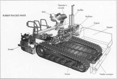paver-parts-diagram